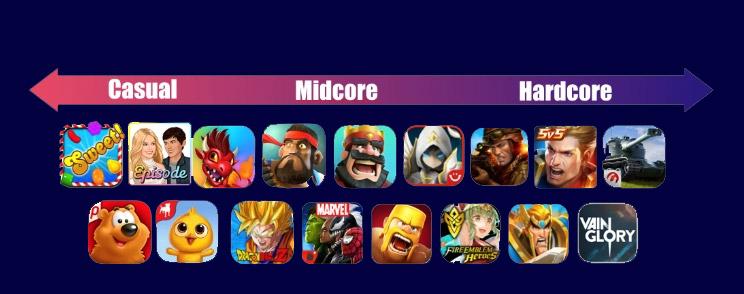 gratis spil spektrum fra casual til hardcore spil